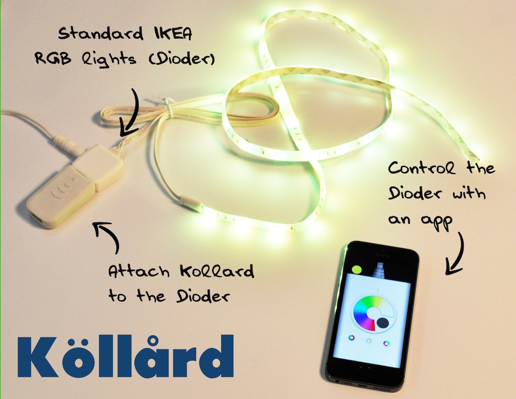 Kollard - Controlling IKEA lights from your smartphone